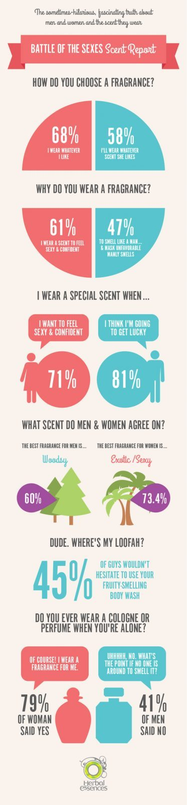 Battle-Of-The-Sexes-Infographic